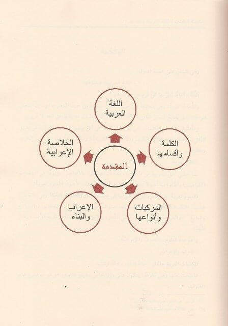 كتاب جامع الدروس العربية مصطفى الغلاييني